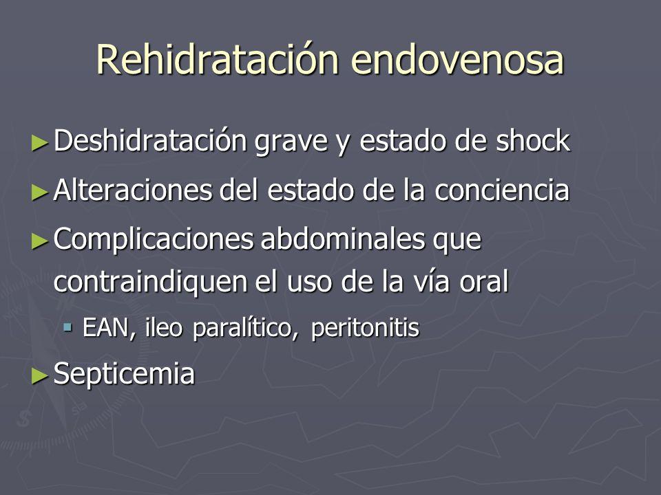 Rehidratación endovenosa Deshidratación grave y estado de shock Deshidratación grave y estado de shock Alteraciones del estado de la conciencia Altera