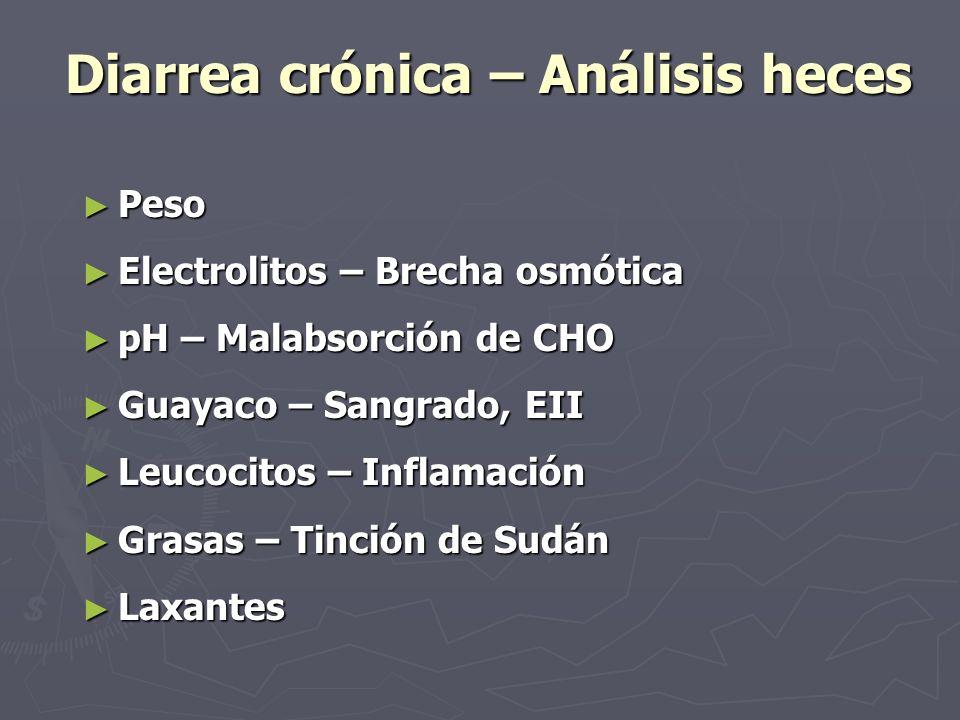 Diarrea crónica – Análisis heces Peso Peso Electrolitos – Brecha osmótica Electrolitos – Brecha osmótica pH – Malabsorción de CHO pH – Malabsorción de