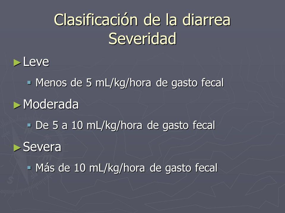 Clasificación de la diarrea Severidad Leve Leve Menos de 5 mL/kg/hora de gasto fecal Menos de 5 mL/kg/hora de gasto fecal Moderada Moderada De 5 a 10