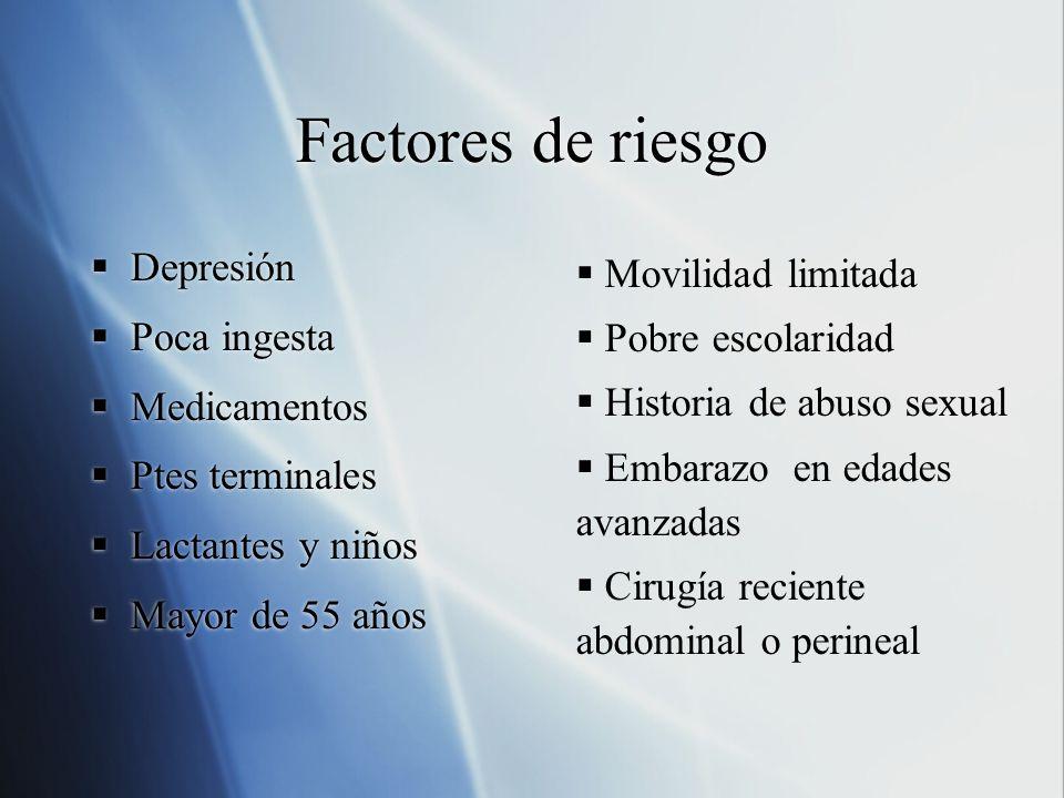 Fisiopatología Multifactorial Desórdenes neurológicos y o sistémicos Nutrición inadecuada Medicamentos