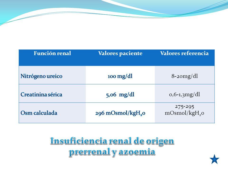 Función renalValores pacienteValores referencia 8-20mg/dl 0,6-1,3mg/dl 275-295 mOsmol/kgH 2 0