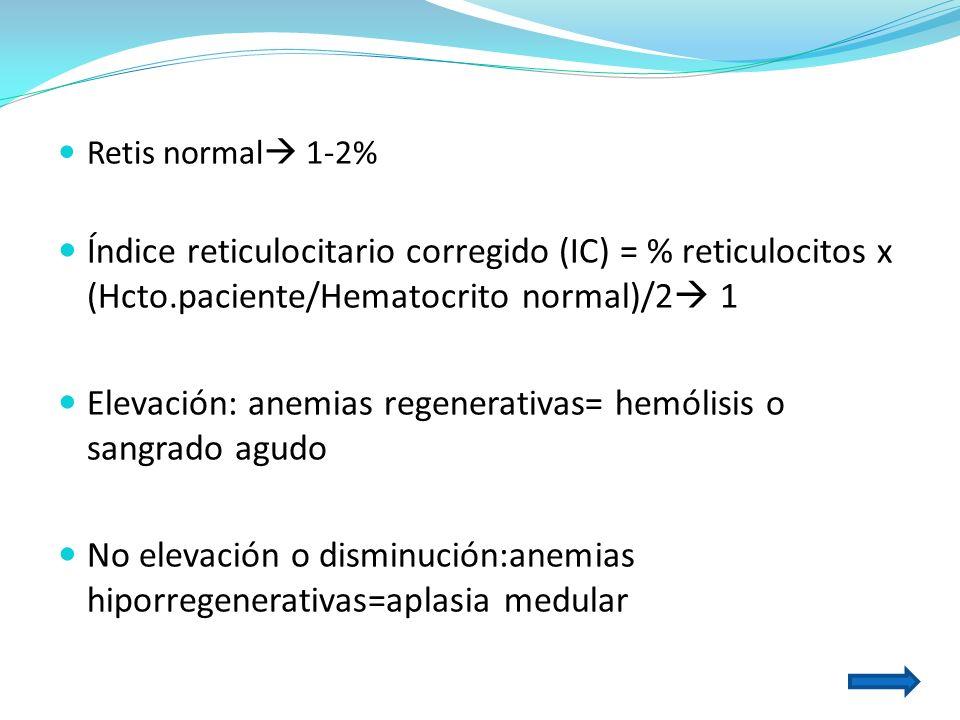 Retis normal 1-2% Índice reticulocitario corregido (IC) = % reticulocitos x (Hcto.paciente/Hematocrito normal)/2 1 Elevación: anemias regenerativas= h