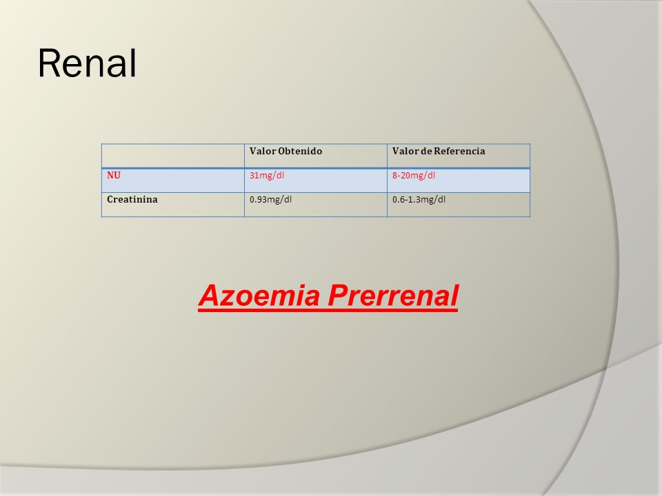 Renal Valor ObtenidoValor de Referencia NU 31mg/dl8-20mg/dl Creatinina 0.93mg/dl0.6-1.3mg/dl Azoemia Prerrenal