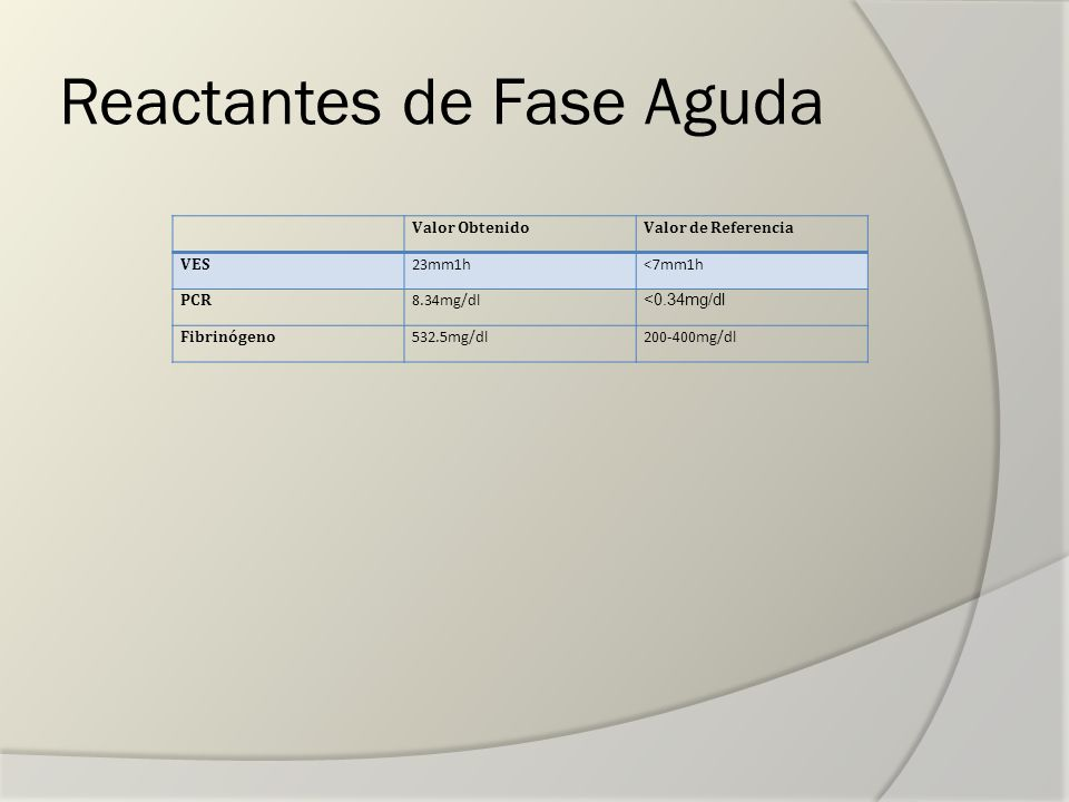 Reactantes de Fase Aguda Valor ObtenidoValor de Referencia VES 23mm1h<7mm1h PCR 8.34mg/dl <0.34mg/dl Fibrinógeno 532.5mg/dl200-400mg/dl