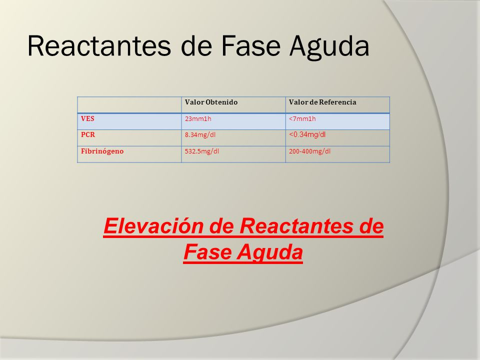 Reactantes de Fase Aguda Valor ObtenidoValor de Referencia VES 23mm1h<7mm1h PCR 8.34mg/dl <0.34mg/dl Fibrinógeno 532.5mg/dl200-400mg/dl Elevación de R