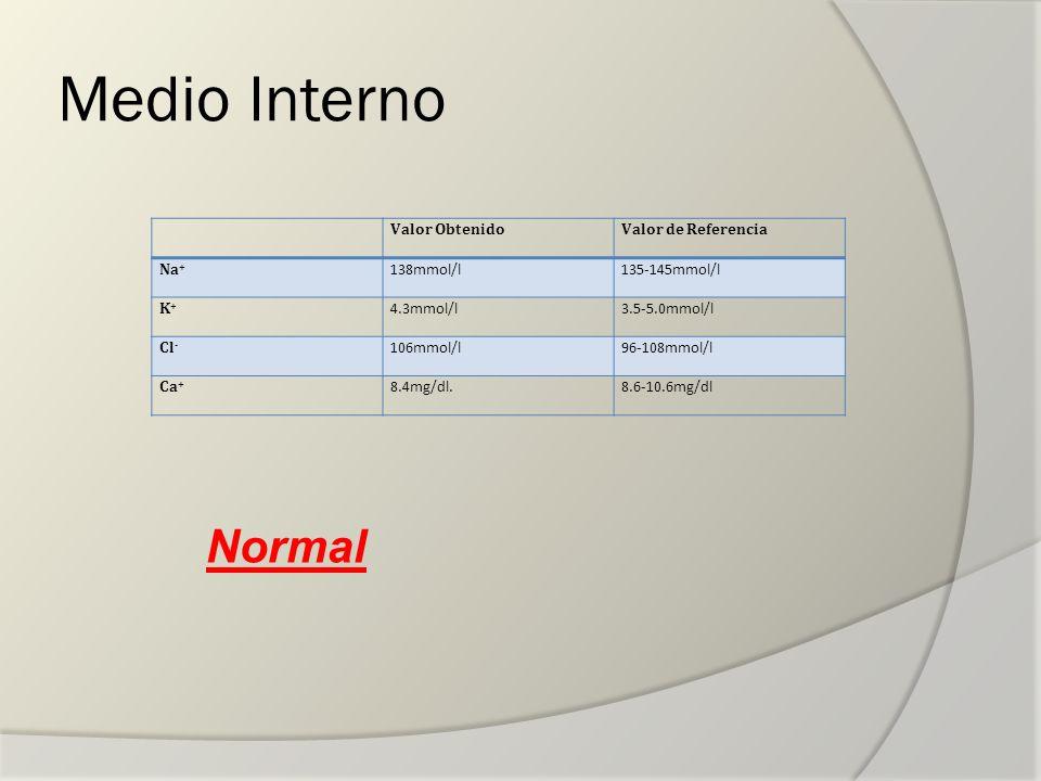 Medio Interno Valor ObtenidoValor de Referencia Na + 138mmol/l135-145mmol/l K+K+ 4.3mmol/l3.5-5.0mmol/l Cl - 106mmol/l96-108mmol/l Ca + 8.4mg/dl.8.6-1