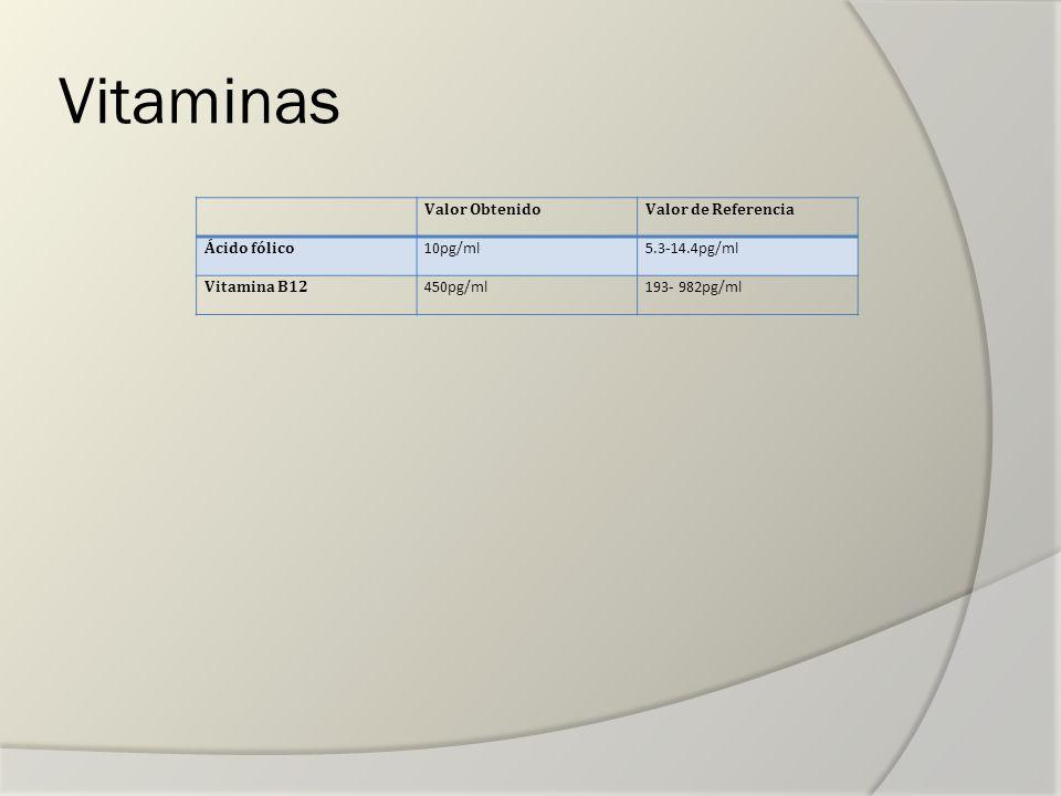 Vitaminas Valor ObtenidoValor de Referencia Ácido fólico 10pg/ml5.3-14.4pg/ml Vitamina B12 450pg/ml193- 982pg/ml