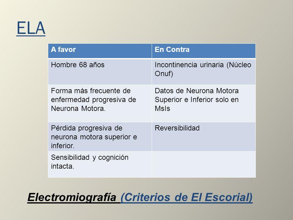 ELA A favorEn Contra Hombre 68 añosIncontinencia urinaria (Núcleo Onuf) Forma más frecuente de enfermedad progresiva de Neurona Motora. Datos de Neuro