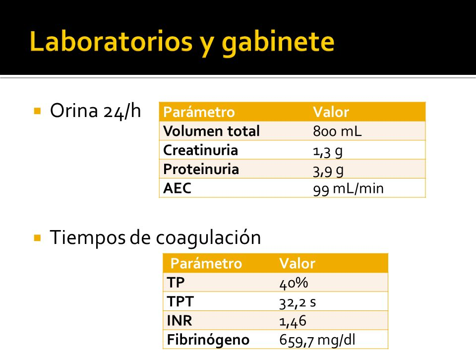 Orina 24/h Tiempos de coagulación ParámetroValor TP40% TPT32,2 s INR1,46 Fibrinógeno659,7 mg/dl ParámetroValor Volumen total800 mL Creatinuria1,3 g Pr