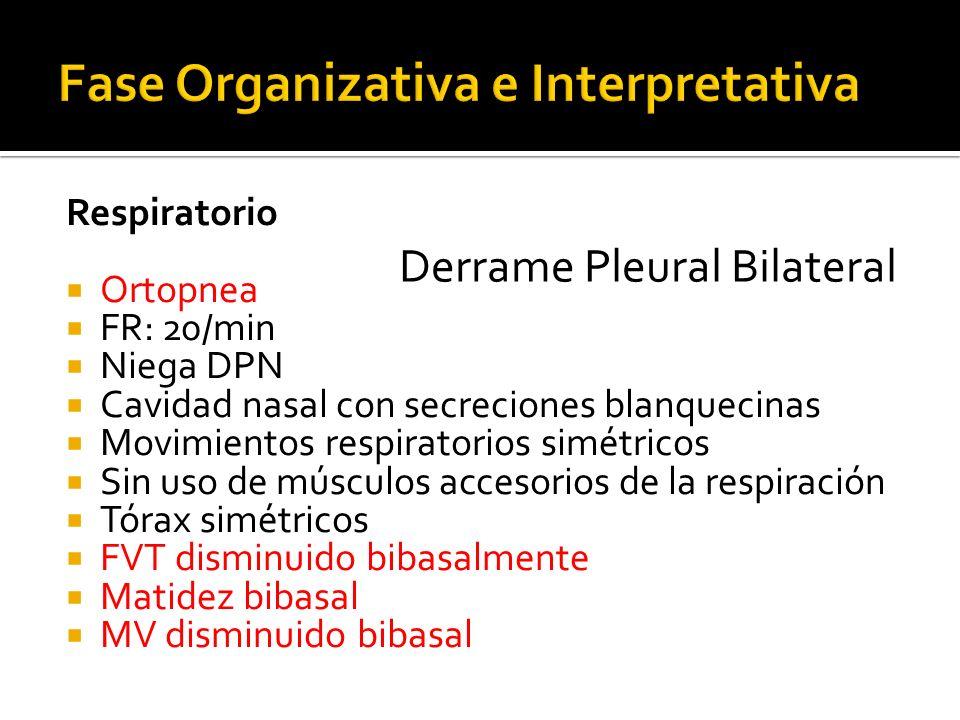 Respiratorio Ortopnea FR: 20/min Niega DPN Cavidad nasal con secreciones blanquecinas Movimientos respiratorios simétricos Sin uso de músculos accesor