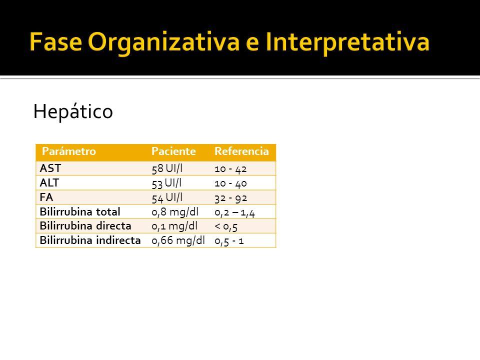 Hepático ParámetroPacienteReferencia AST58 UI/l10 - 42 ALT53 UI/l10 - 40 FA54 UI/l32 - 92 Bilirrubina total0,8 mg/dl0,2 – 1,4 Bilirrubina directa0,1 m