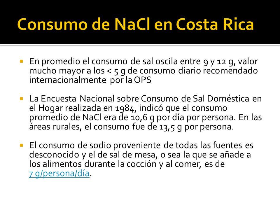 En promedio el consumo de sal oscila entre 9 y 12 g, valor mucho mayor a los < 5 g de consumo diario recomendado internacionalmente por la OPS La Encu