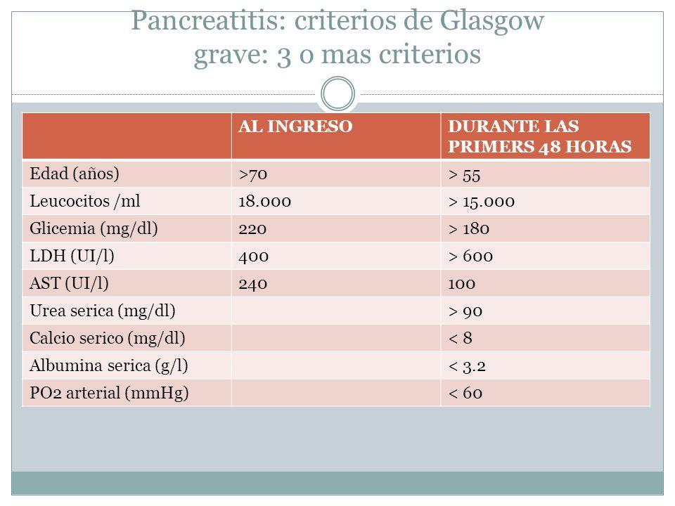Pancreatitis: criterios de Glasgow grave: 3 o mas criterios AL INGRESODURANTE LAS PRIMERS 48 HORAS Edad (años)>70> 55 Leucocitos /ml18.000> 15.000 Gli