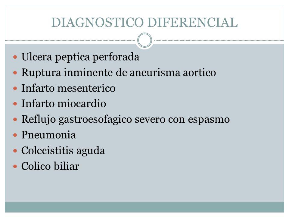 DIAGNOSTICO DIFERENCIAL Ulcera peptica perforada Ruptura inminente de aneurisma aortico Infarto mesenterico Infarto miocardio Reflujo gastroesofagico