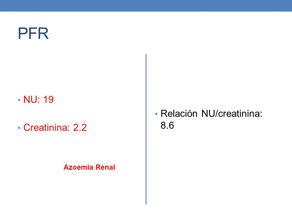 PFR NU: 19 Creatinina: 2.2 Relación NU/creatinina: 8.6 Azoemia Renal