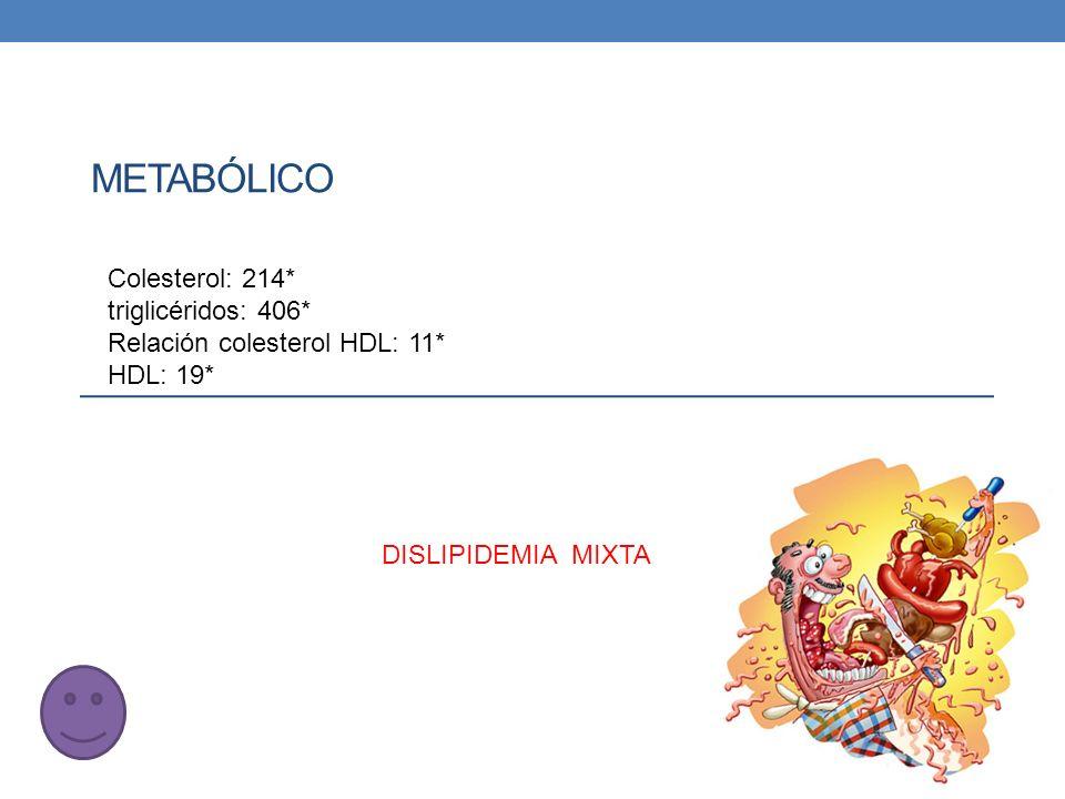 METABÓLICO DISLIPIDEMIA MIXTA Colesterol: 214* triglicéridos: 406* Relación colesterol HDL: 11* HDL: 19*