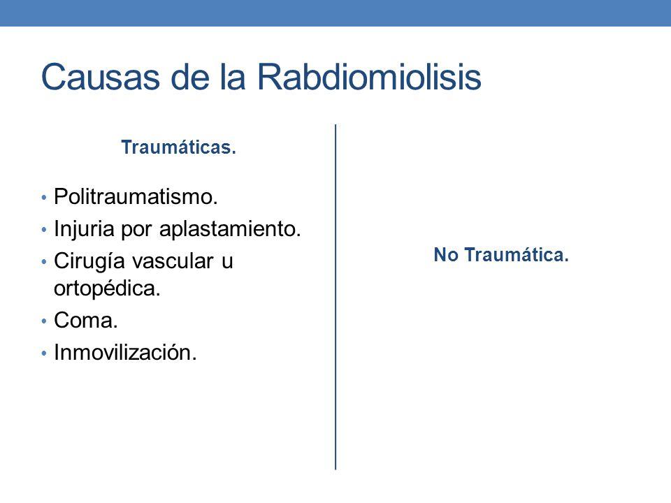 Causas de la Rabdiomiolisis Traumáticas. Politraumatismo. Injuria por aplastamiento. Cirugía vascular u ortopédica. Coma. Inmovilización. No Traumátic