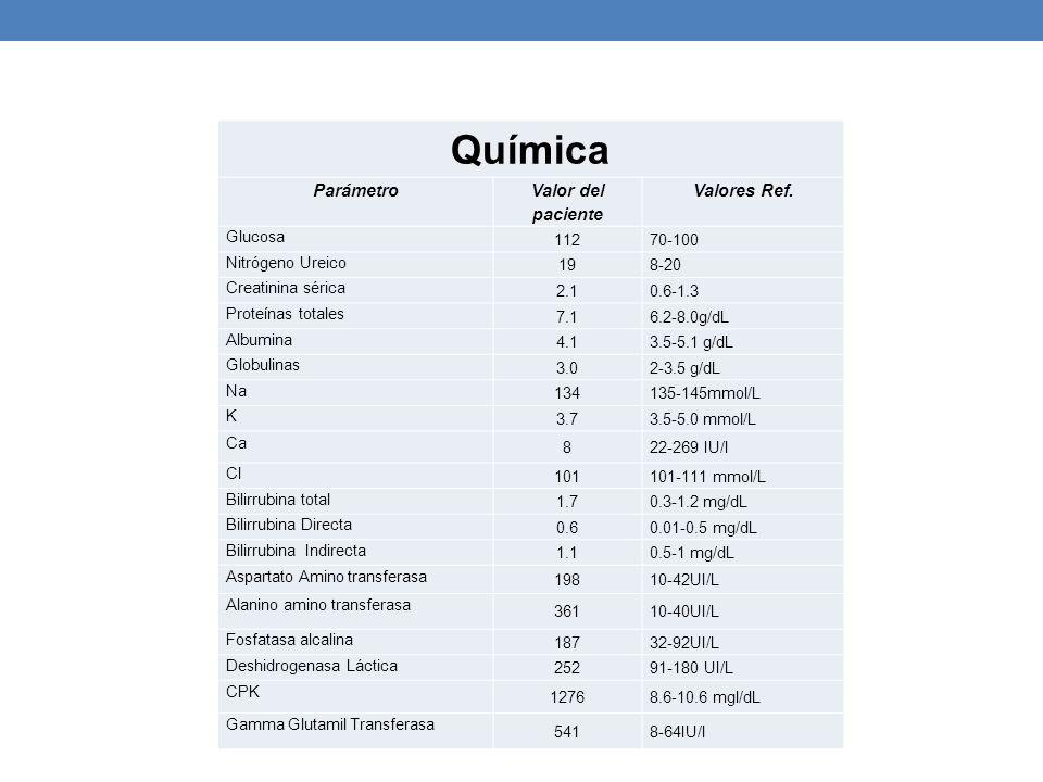 Química Parámetro Valor del paciente Valores Ref. Glucosa 11270-100 Nitrógeno Ureico 198-20 Creatinina sérica 2.10.6-1.3 Proteínas totales 7.16.2-8.0g