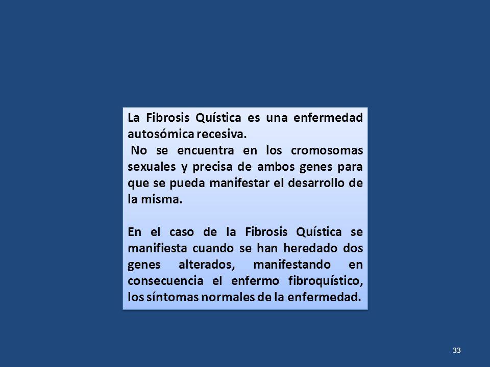 La Fibrosis Quística es una enfermedad autosómica recesiva. No se encuentra en los cromosomas sexuales y precisa de ambos genes para que se pueda mani