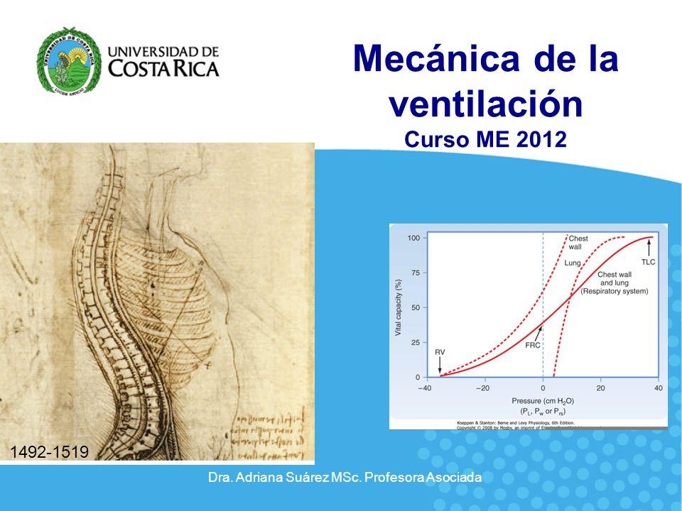 Mecánica de la ventilación Curso ME 2012 Dra. Adriana Suárez MSc. Profesora Asociada 1492-1519