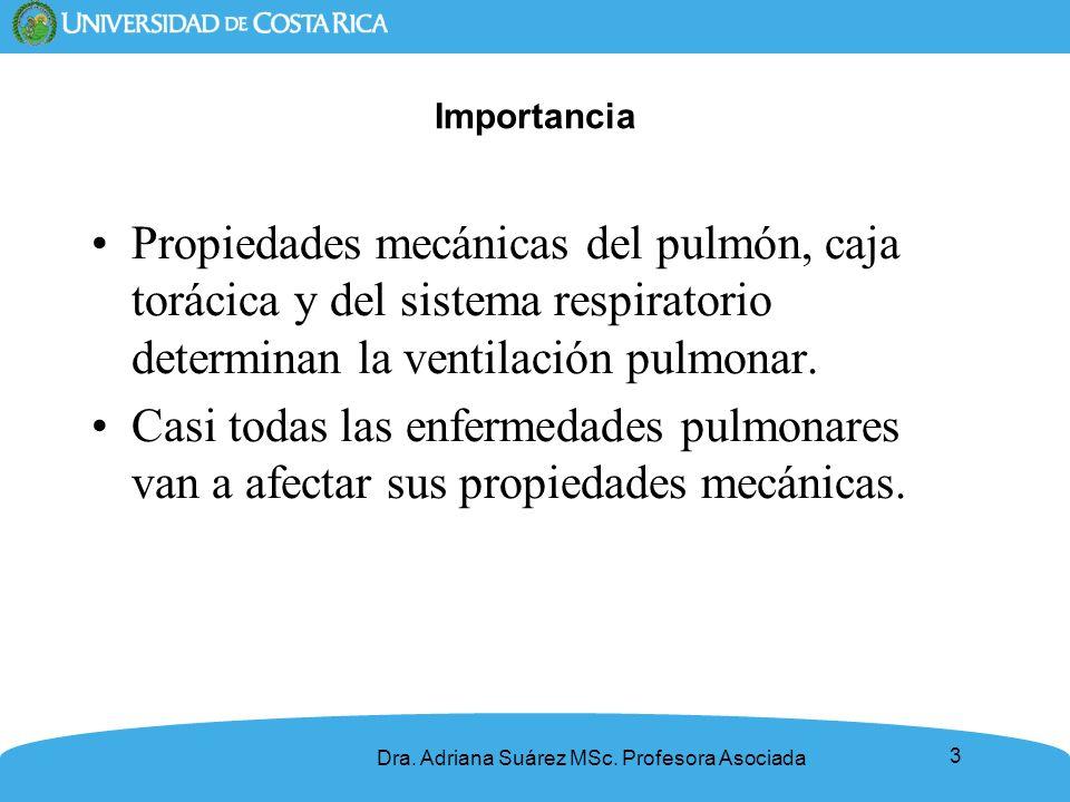 24 Distensibilidad pulmonar en la Salud y enfermedad Complianza estática:0.5 litros/ (7.5-5.0) cm H 2 O = 0.2 litros /cm H 2 O E = 1/C Edema pulmonar