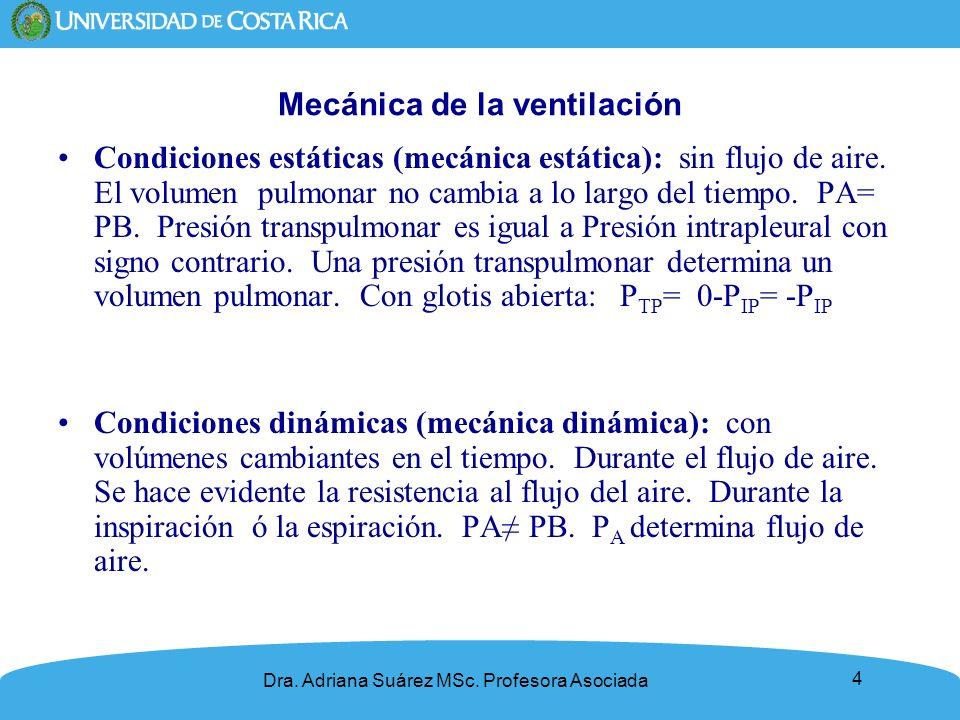 15 Propiedades estáticas del pulmón y del tórax (mecánica estática): Distensibilidad o complianza pulmonar (C L ): se define como el cambio de volumen pulmonar que se observa ante un cambio de presión transpulmonar (presión de distensión) de 1 cm H 2 O: C L : V/ P unidades: mL/cm H 2 O Es una medida de qué tan fácil se distiende el pulmón.