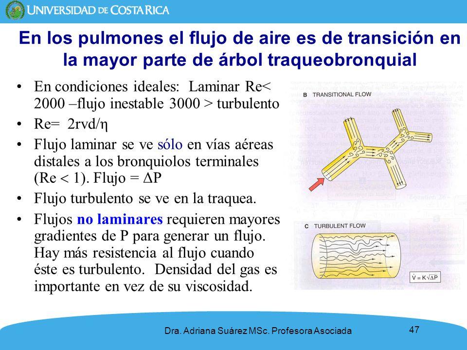 47 En los pulmones el flujo de aire es de transición en la mayor parte de árbol traqueobronquial En condiciones ideales: Laminar Re turbulento Re= 2rv