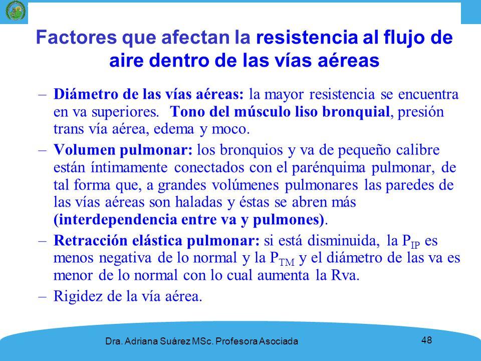 48 Propiedades dinámicas de los pulmones. Factores que afectan la resistencia al flujo de aire dentro de las vías aéreas –Diámetro de las vías aéreas: