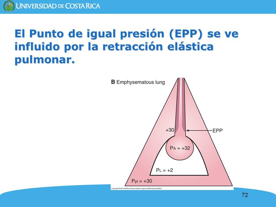 72 El Punto de igual presión (EPP) se ve influido por la retracción elástica pulmonar.