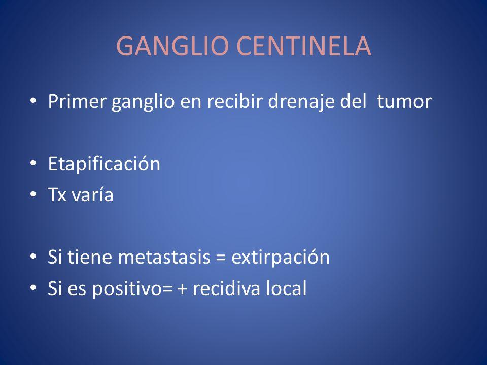 GANGLIO CENTINELA Primer ganglio en recibir drenaje del tumor Etapificación Tx varía Si tiene metastasis = extirpación Si es positivo= + recidiva loca
