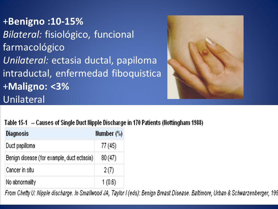 +Benigno :10-15% Bilateral: fisiológico, funcional farmacológico Unilateral: ectasia ductal, papiloma intraductal, enfermedad fiboquistica +Maligno: <