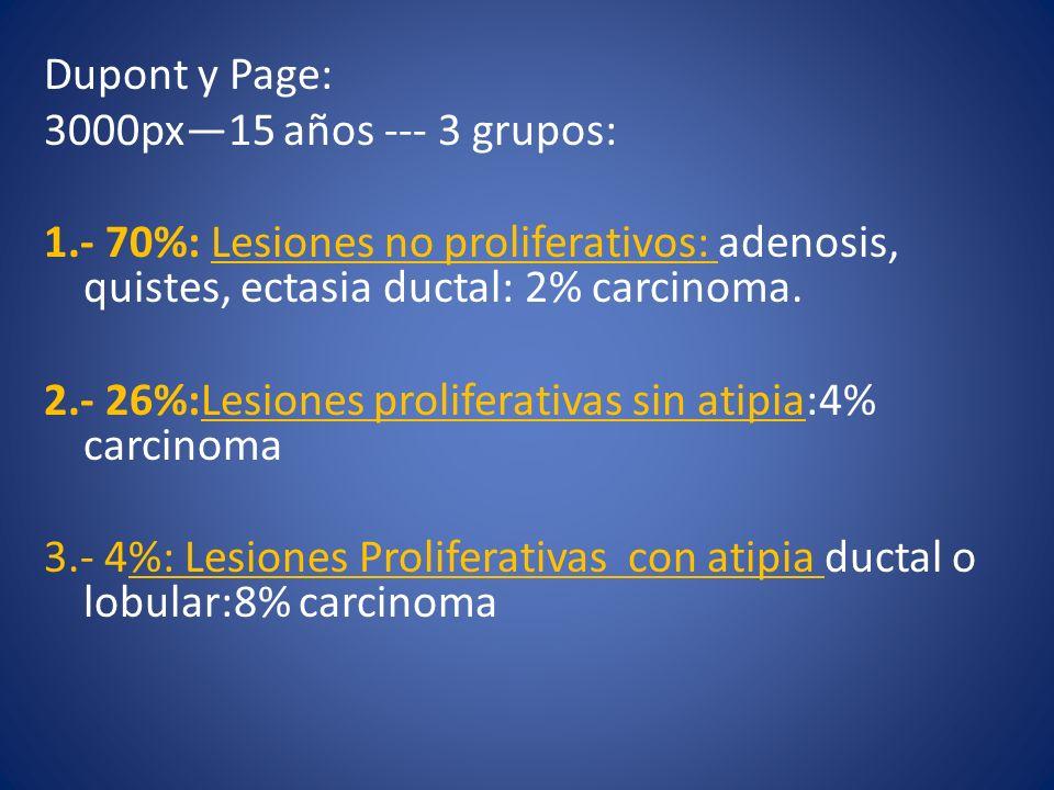 Dupont y Page: 3000px15 años --- 3 grupos: 1.- 70%: Lesiones no proliferativos: adenosis, quistes, ectasia ductal: 2% carcinoma. 2.- 26%:Lesiones prol