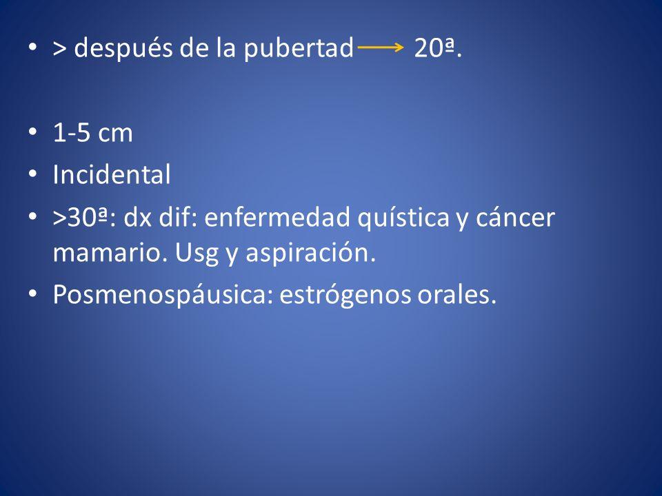 > después de la pubertad 20ª. 1-5 cm Incidental >30ª: dx dif: enfermedad quística y cáncer mamario. Usg y aspiración. Posmenospáusica: estrógenos oral