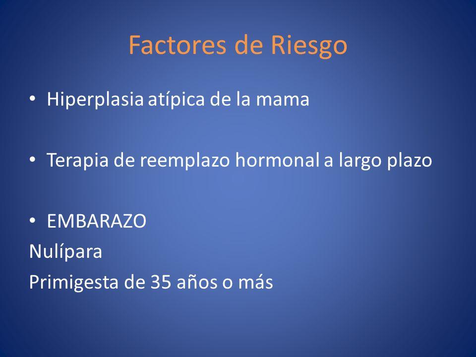 Factores de Riesgo Hiperplasia atípica de la mama Terapia de reemplazo hormonal a largo plazo EMBARAZO Nulípara Primigesta de 35 años o más