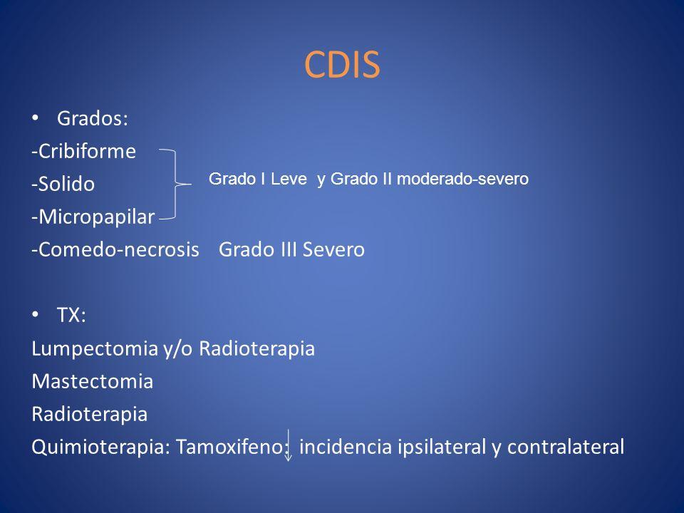 CDIS Grados: -Cribiforme -Solido -Micropapilar -Comedo-necrosis Grado III Severo TX: Lumpectomia y/o Radioterapia Mastectomia Radioterapia Quimioterap