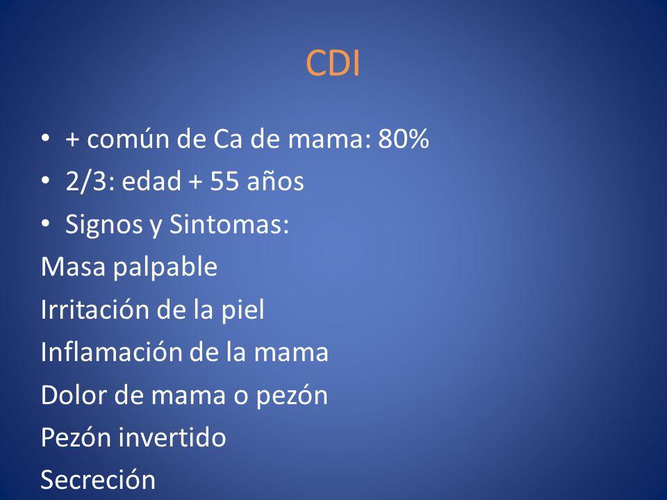 CDI + común de Ca de mama: 80% 2/3: edad + 55 años Signos y Sintomas: Masa palpable Irritación de la piel Inflamación de la mama Dolor de mama o pezón