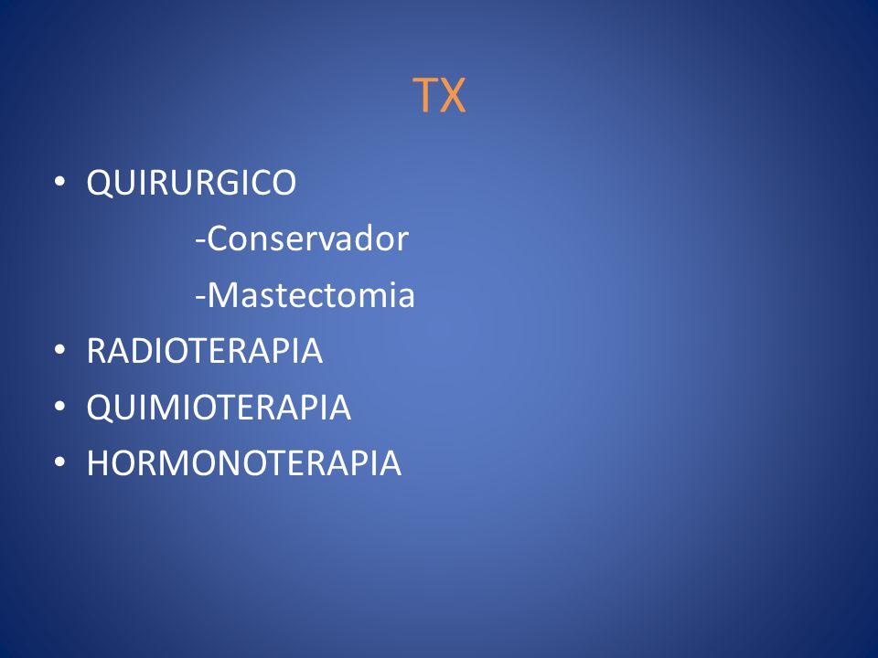 QUIRURGICO -Conservador -Mastectomia RADIOTERAPIA QUIMIOTERAPIA HORMONOTERAPIA TX