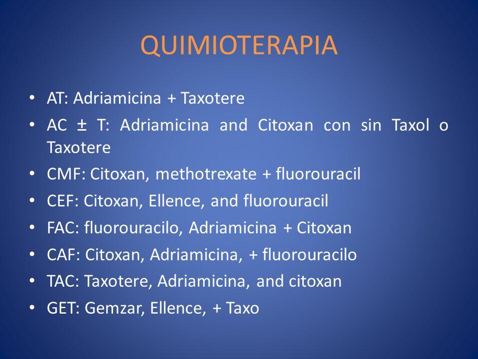 QUIMIOTERAPIA AT: Adriamicina + Taxotere AC ± T: Adriamicina and Citoxan con sin Taxol o Taxotere CMF: Citoxan, methotrexate + fluorouracil CEF: Citox