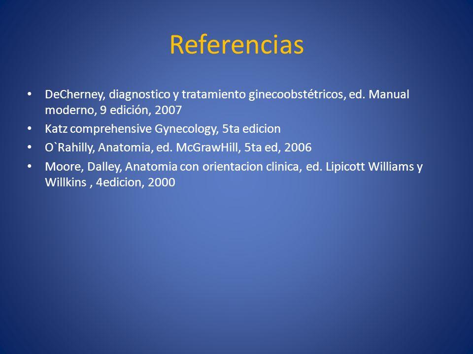 Referencias DeCherney, diagnostico y tratamiento ginecoobstétricos, ed. Manual moderno, 9 edición, 2007 Katz comprehensive Gynecology, 5ta edicion O`R