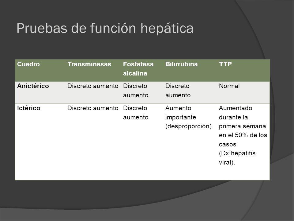 Pruebas de función hepática CuadroTransminasas Fosfatasa alcalina BilirrubinaTTP AnictéricoDiscreto aumento Normal IctéricoDiscreto aumento Aumento im