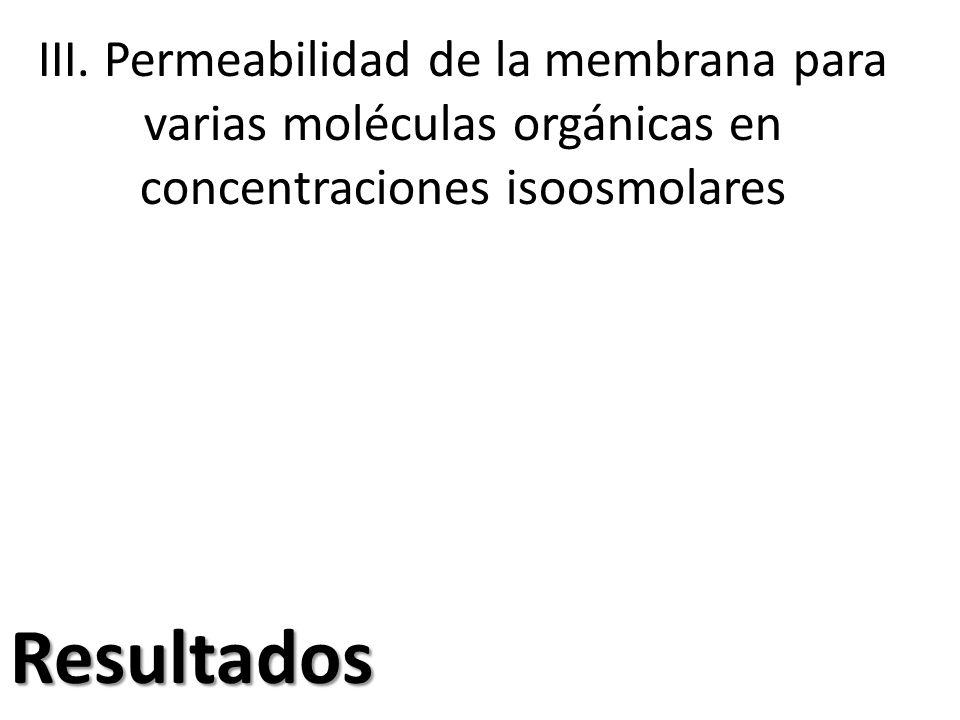 III. Permeabilidad de la membrana para varias moléculas orgánicas en concentraciones isoosmolares Resultados