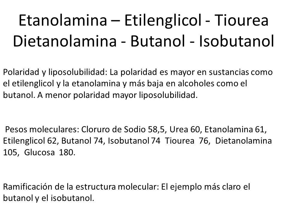 Etanolamina – Etilenglicol - Tiourea Dietanolamina - Butanol - Isobutanol Polaridad y liposolubilidad: La polaridad es mayor en sustancias como el eti