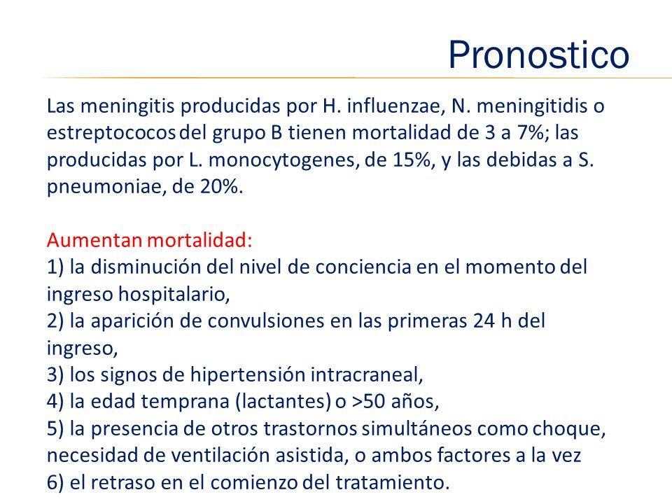 Pronostico Las meningitis producidas por H. influenzae, N. meningitidis o estreptococos del grupo B tienen mortalidad de 3 a 7%; las producidas por L.