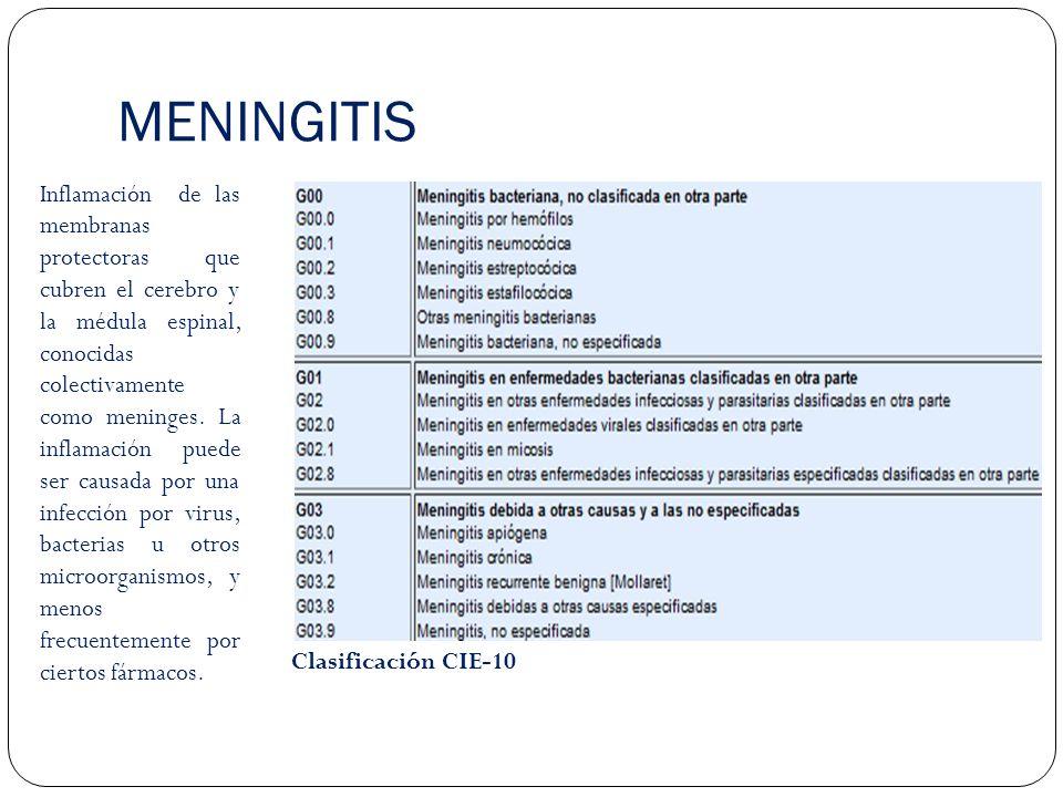 MENINGITIS Inflamación de las membranas protectoras que cubren el cerebro y la médula espinal, conocidas colectivamente como meninges. La inflamación