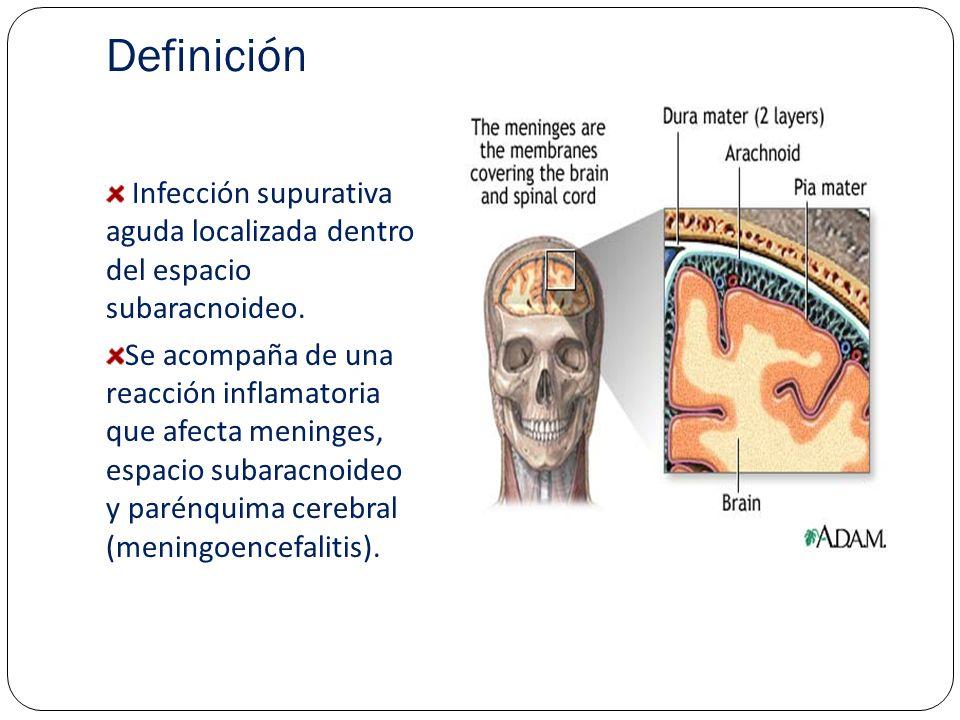 Definición Infección supurativa aguda localizada dentro del espacio subaracnoideo. Se acompaña de una reacción inflamatoria que afecta meninges, espac