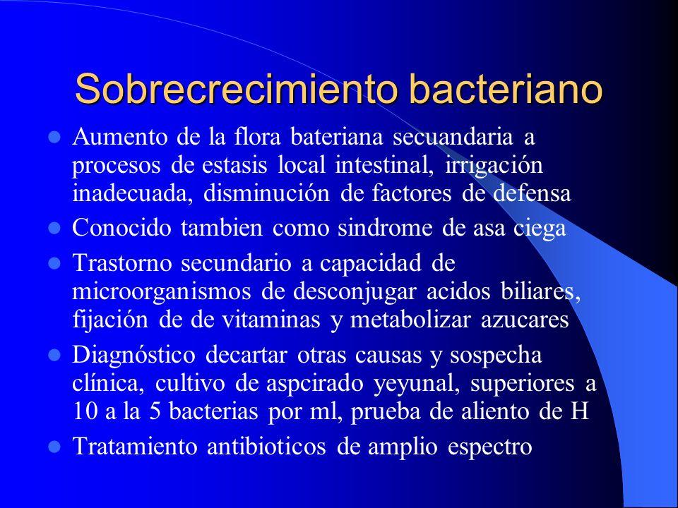 Sobrecrecimiento bacteriano Aumento de la flora bateriana secuandaria a procesos de estasis local intestinal, irrigación inadecuada, disminución de fa