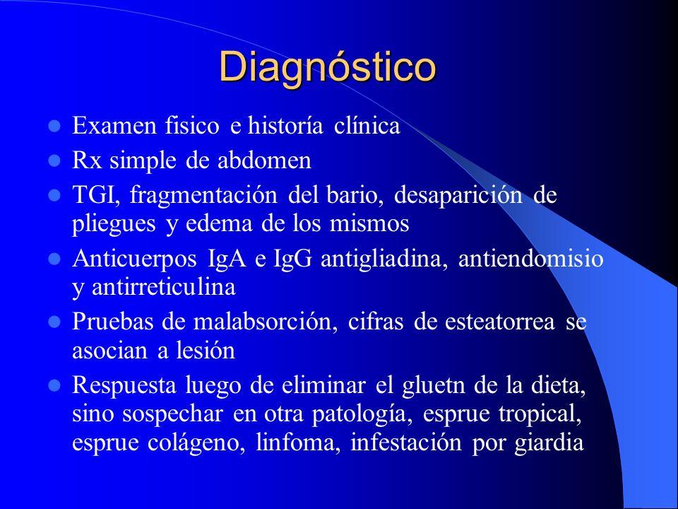 Diagnóstico Examen fisico e historía clínica Rx simple de abdomen TGI, fragmentación del bario, desaparición de pliegues y edema de los mismos Anticue