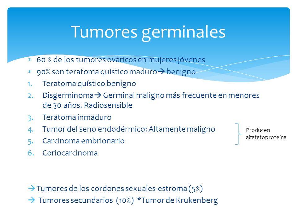 60 % de los tumores ováricos en mujeres jóvenes 90% son teratoma quístico maduro benigno 1.Teratoma quístico benigno 2.Disgerminoma Germinal maligno m