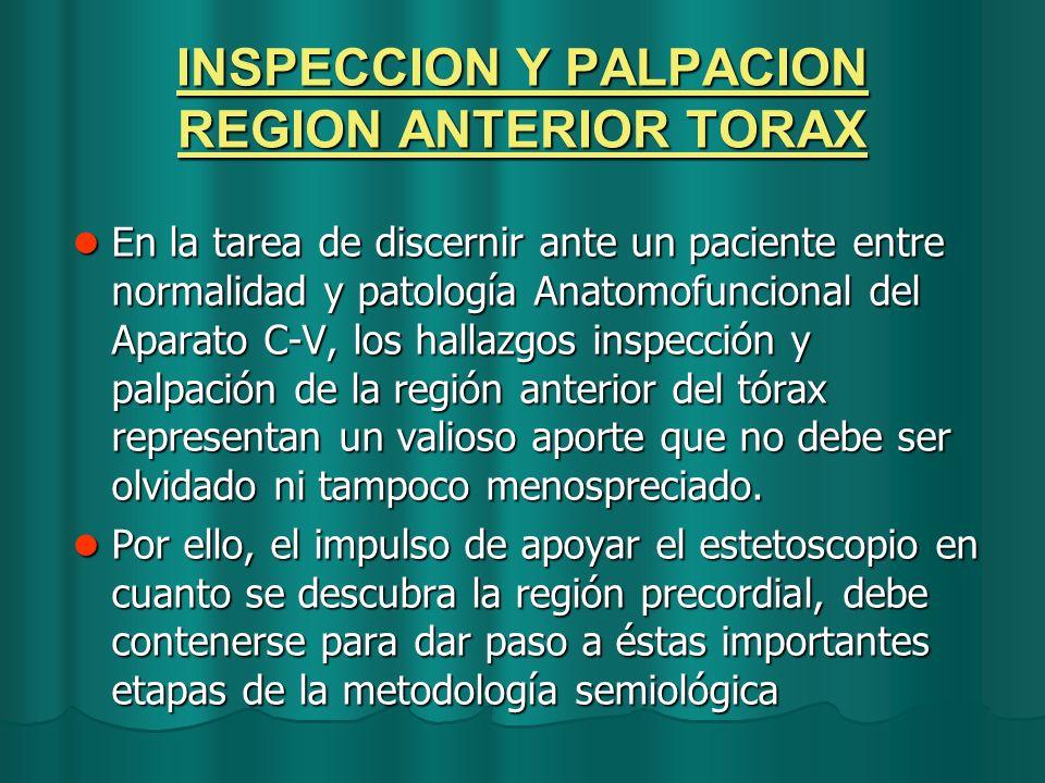 INSPECCION Y PALPACION REGION ANTERIOR TORAX En la tarea de discernir ante un paciente entre normalidad y patología Anatomofuncional del Aparato C-V,