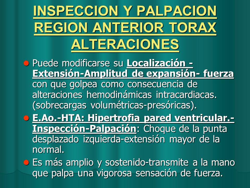 INSPECCION Y PALPACION REGION ANTERIOR TORAX ALTERACIONES Puede modificarse su Localización - Extensión-Amplitud de expansión- fuerza con que golpea c